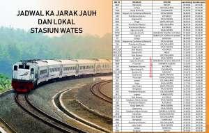 Jadwal KA Jarak Jauh dan Lokal Stasiun Wates